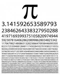 image relating to Pi Printable identify No cost pi posters!